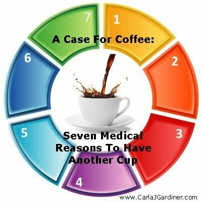 A Case For Coffee:  Seven Medical Reasons To Have Another Cup